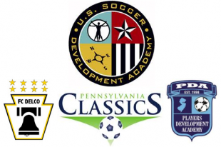 Union academy affiliates evaluations are in