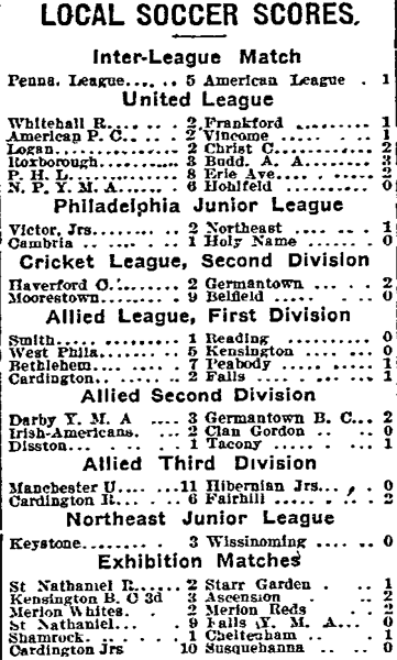 1-26-1913 scores