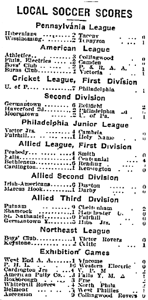 Local scores 1-12-1913