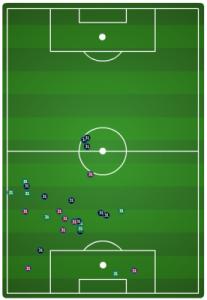 Jeff Parke's defensive chalkboard. Courtesy of MLSsoccer.com.