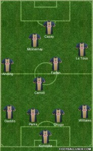 Dan's suggested formation for the Union.