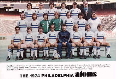 1974 Atoms