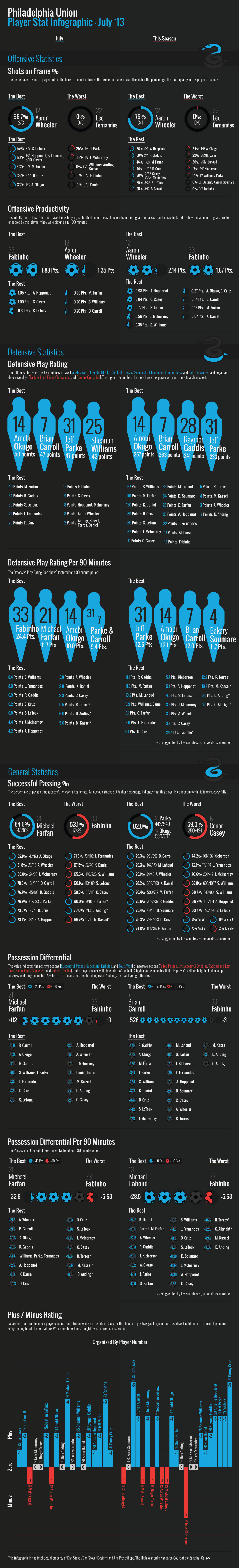 Infographic_7-13