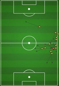 Figure C - Cruz passing chart