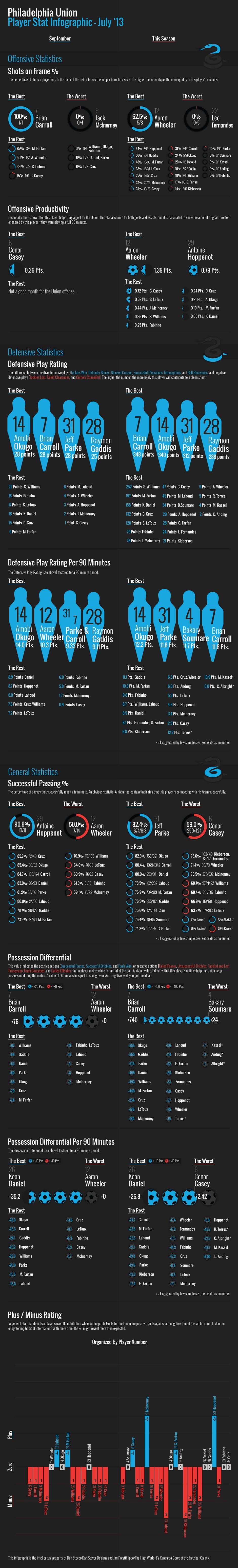 Infographic_9-13