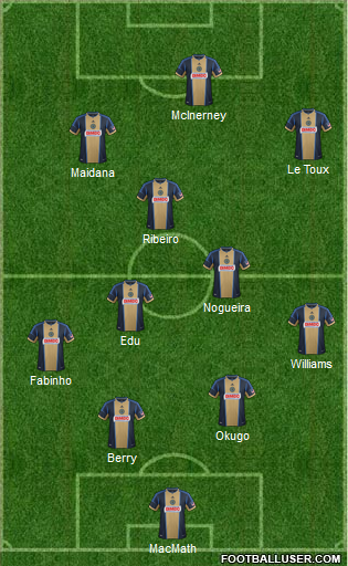 Aggressive 4-3-3 featuring Pedro Ribeiro.