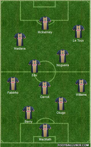 Predicted Union starting XI in a 4-2-31