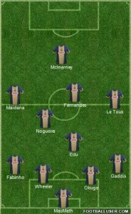 The Union could replicate their shape vs New England with Leo Fernandes in front of Edu and Nogueira