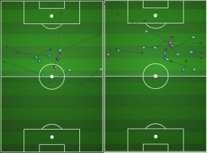 Higuain, Trapp and Tchani passing before first goal (Left - Minutes 0-10; Right - Minutes 11-23)