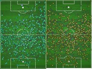 Columbus passing vs Union (L) and DC United (R)