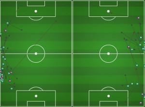 Fabinho (L) and Gaddis (R) second half passing.