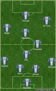 This lineup should start against Chivas USA.