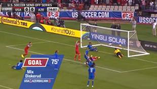 Recap and reaction: USA 2–0 Azerbaijan