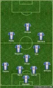 Preferred lineup vs Chivas USA