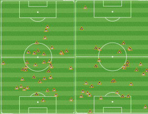 The Union picked up many more loose balls in the middle in the first half (L) compared to the second