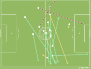 Vincent Nogueira's passing range was on full display against NY