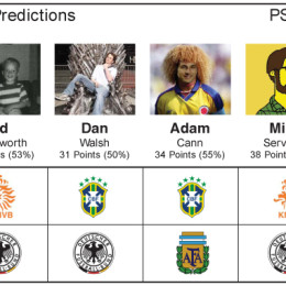 World Cup Predictions: The Final and Third Place Match