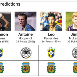 World Cup Predictions: The Semifinals