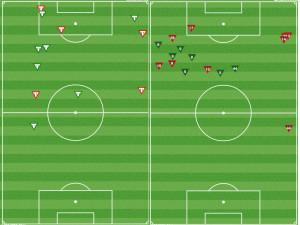 Fabian Castillo's take-ons (L) vs the entire Union squad (R).