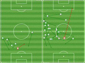 Mauro Diaz was entirely stifled for the first 20 minutes.