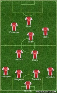 A typical Timbers lineup in 2014 is quite similar to the Union's preferred shape under Jim Curtin.