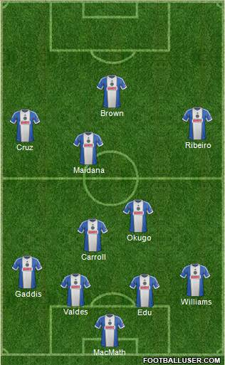 Possible lineup. On short rest, it's hard to guess.