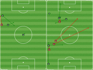 Andrew Wenger's first 20 minutes (L) and the rest of the first half (R).