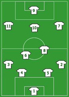 soccer-jersey-number-position