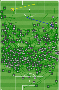 New York (all complete passes) rarely, if ever, threatened the Union goal.