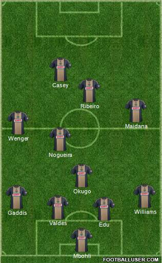 A flexible 4-4-2 with two creators interchanging behind Casey.