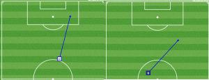 Trapp assist vs MTL (L); Tchani assist vs NE (R)