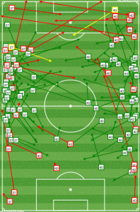Jacob Peterson and Igor Juliao spent much of the match in the opposition half vs Chicago.