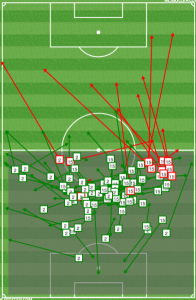 Union passes into the offensive half. Note the red.