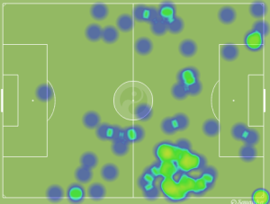 Maidana vs New England in March: Attacking from the right.
