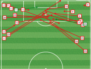 All Union crosses vs Colorado