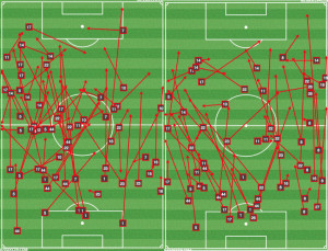 Colorado unsuccessful passes in 1st half (L) and 2nd half.