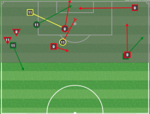 Le Toux (9) and Wenger (11) final third passes, shots, and take-ons vs RSL.