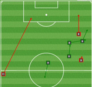 Le Toux and Wenger from the 38th to the 55th minute vs RSL.