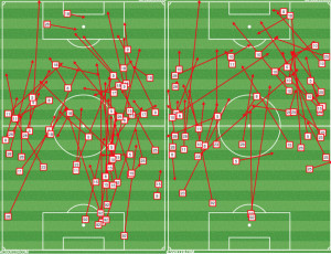 Union unsuccessful passes in 1st half (L) and 2nd half.