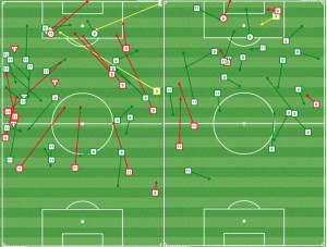 Wenger (11) and Le Toux (9) all passes in 1st half (L) and 2nd half.