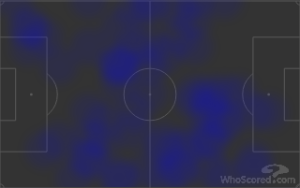 Heat map for Sanchez and Serna. The blue parts get brighter if/when you do stuff.