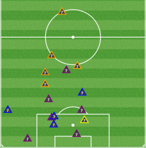 Brian Carroll controlled the center of the pitch, forcing Kljestan to operate wider than he prefers and keeping NY's midfielders from making driving runs to disrupt the defense.