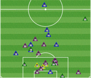In the first half vs NYRB, Philly's defense clogged up the middle and prevented Bradley Wright-Phillips from finding space to facilitate.