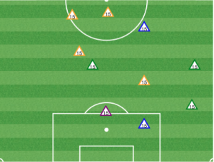 Against LA, Laba helped protect the right flank and forced the Galaxy to play through Ishizaki's crosses on the right.