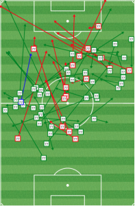 In a 2-0 win over LA, Morales collected the ball deep on the left, dropping into the space left when Laba was helping. From there, Vancouver could launch quick counterattacks.