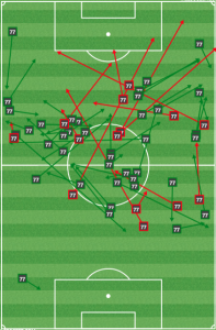 In a 0-0 draw with Portland, Morales was in more of a traditional playmaker role, forced to create in the congested center of the pitch.