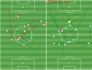 Pedro Morales passing mins 1-20 (L) and 21-45 (R). Union turnovers gifted Morales the space he couldn't find early. And he took full advantage.