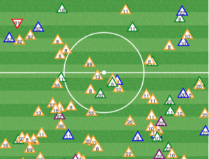 NYRB defense vs NYCFC: Owning the loose balls in the middle of the park.