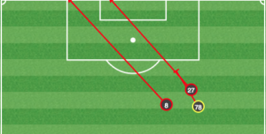 Orlando first half shots after Larin's goal.