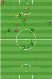 Sapong's contribution is hard to quantify. Beyond the goal he scored, of course.